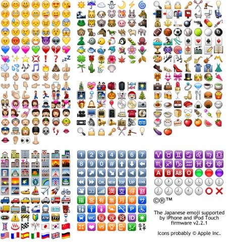 Jailbreak yapmadan IOS 5'de Emoji ikonları nasıl aktif edebilirsiniz