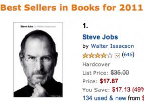 Çıktıktan sadece 45 gün sonra Steve Jobs biyografisi Amazon'da bir numara!