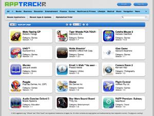Apple Avukatları Apptrackr'ın Peşinde!