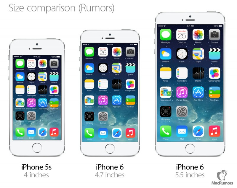 iPhone 6 Eylül'de çıkıyor. Hem de iki ayrı model olarak!