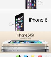 hangisini-almali-iphone6-plus-5s-5c